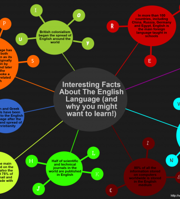 Lower Secondary English Form 2